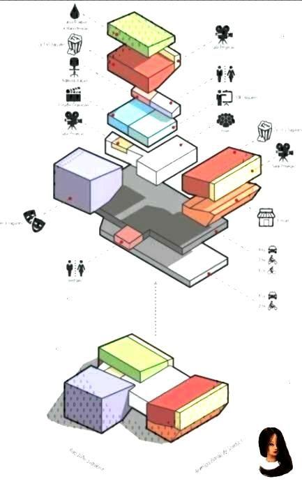 der Landschaftsarchitektur 63+ Ideen - Dress Models analysis Landscape Architecture Analysis 63+ Id