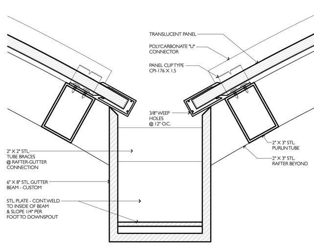 Image Result For Glass Canopy Gutter Detail Construction