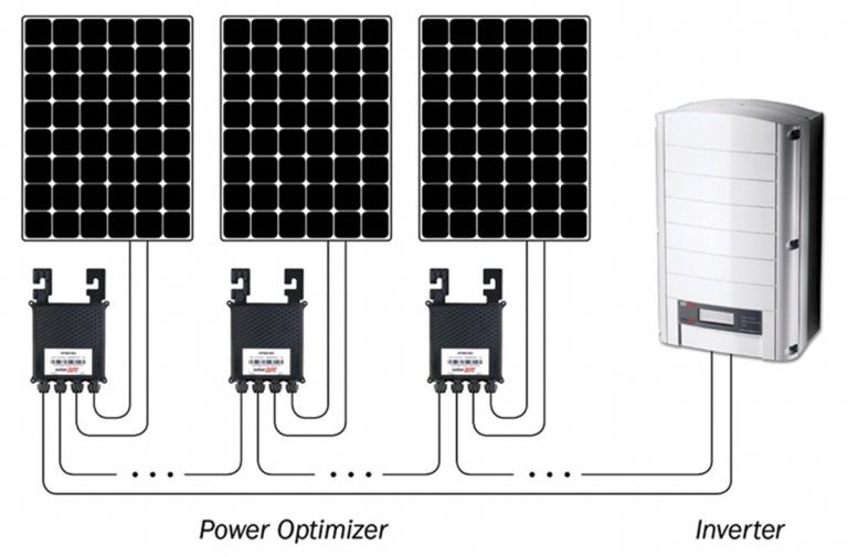 My Diy Solar Power Setup Free Energy For Life Solarpanels Solarenergy Solarpower Solargenerator Solarpa In 2020 Solar Energy Panels Solar Power Diy Solar Technology