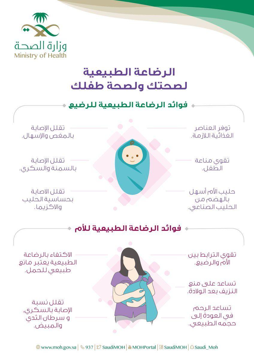 صورة فوائد لا تعلمينها عن الرضاعة الطبيعية National Day Saudi Health National Day