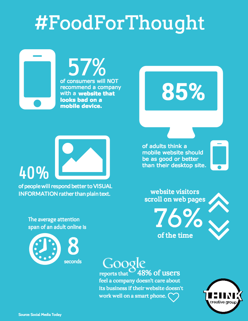 Profiling Pinterest: Users & Stats — Bizologie