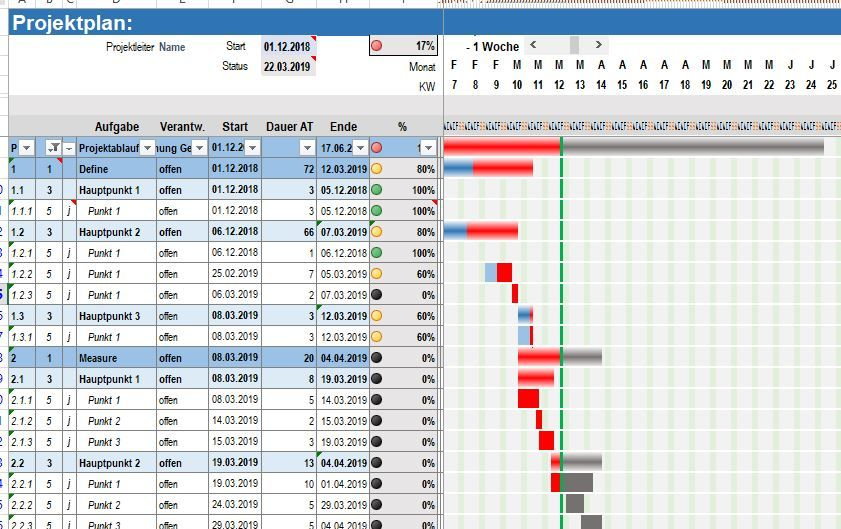 Projektplan Excel Vorlage Woche Projektplan Excel Buroorganisation Tipps Excel Tipps