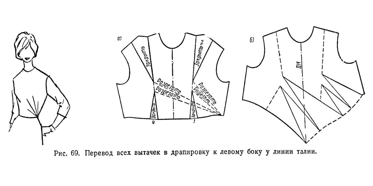 Выкройка платья лиф с драпировкой