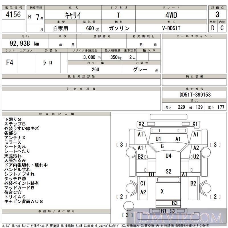 1995 Suzuki Carry Truck 4wd Dd51t 4156 Taa Kyushu 590656