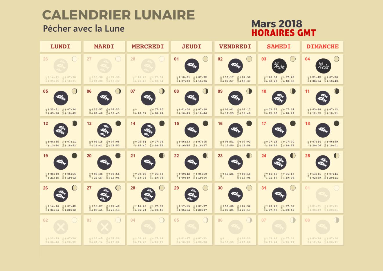 Calendrier Lunaire Peche 2021 Calendrier lunaire pour la pêche   Pêcher avec la lune