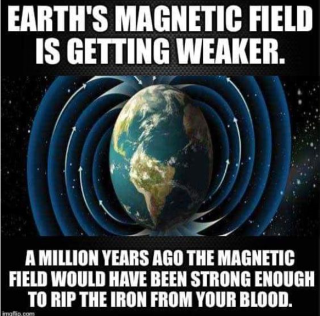 If The Earth Were Millions Of Years Old There Would Be No Magnetic Field According The Rate It Is Weakening Bible Based Science Bible Science Creationism
