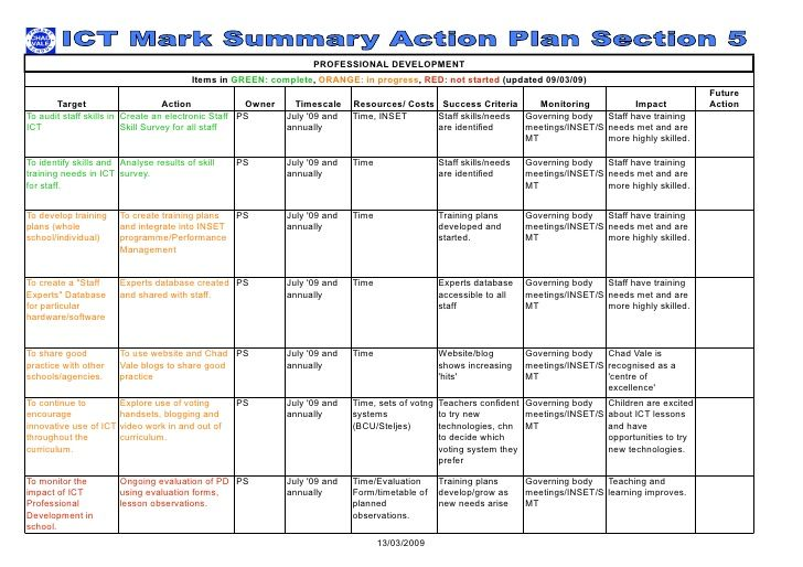 Image Result For Professional Development Plan  It Teaching