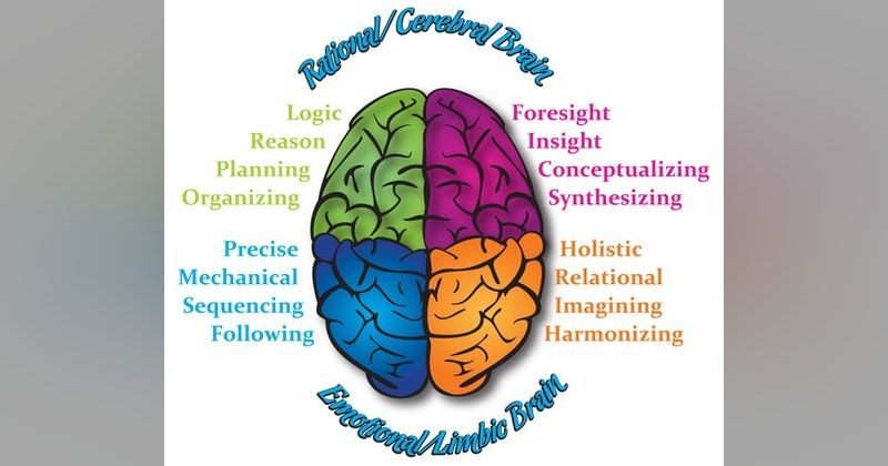 10+ Brain health assessment types trends