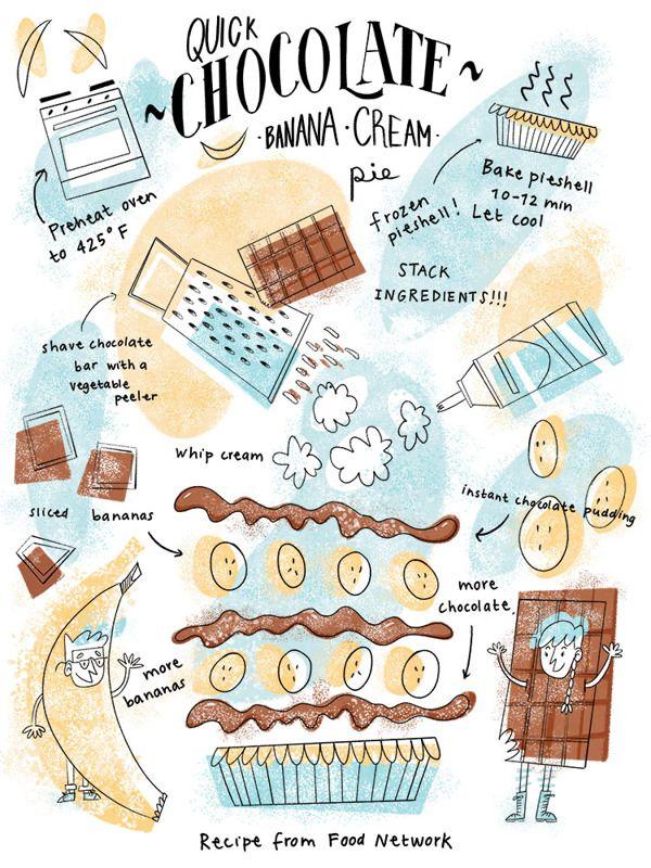 Recipes by Anne Passchier via Behance  Kochbuch Rezepte
