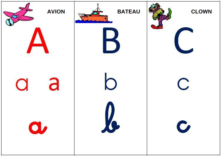 Une Petite Frise Alphabet Pour Un Affichage Mural Consonnes En Bleu Et Voyelles En Rouge Abecedaire Maternelle Affichage Alphabet Alphabet Maternelle