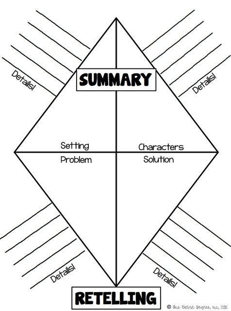 How to write a concise summary for third graders! (FREEBIE