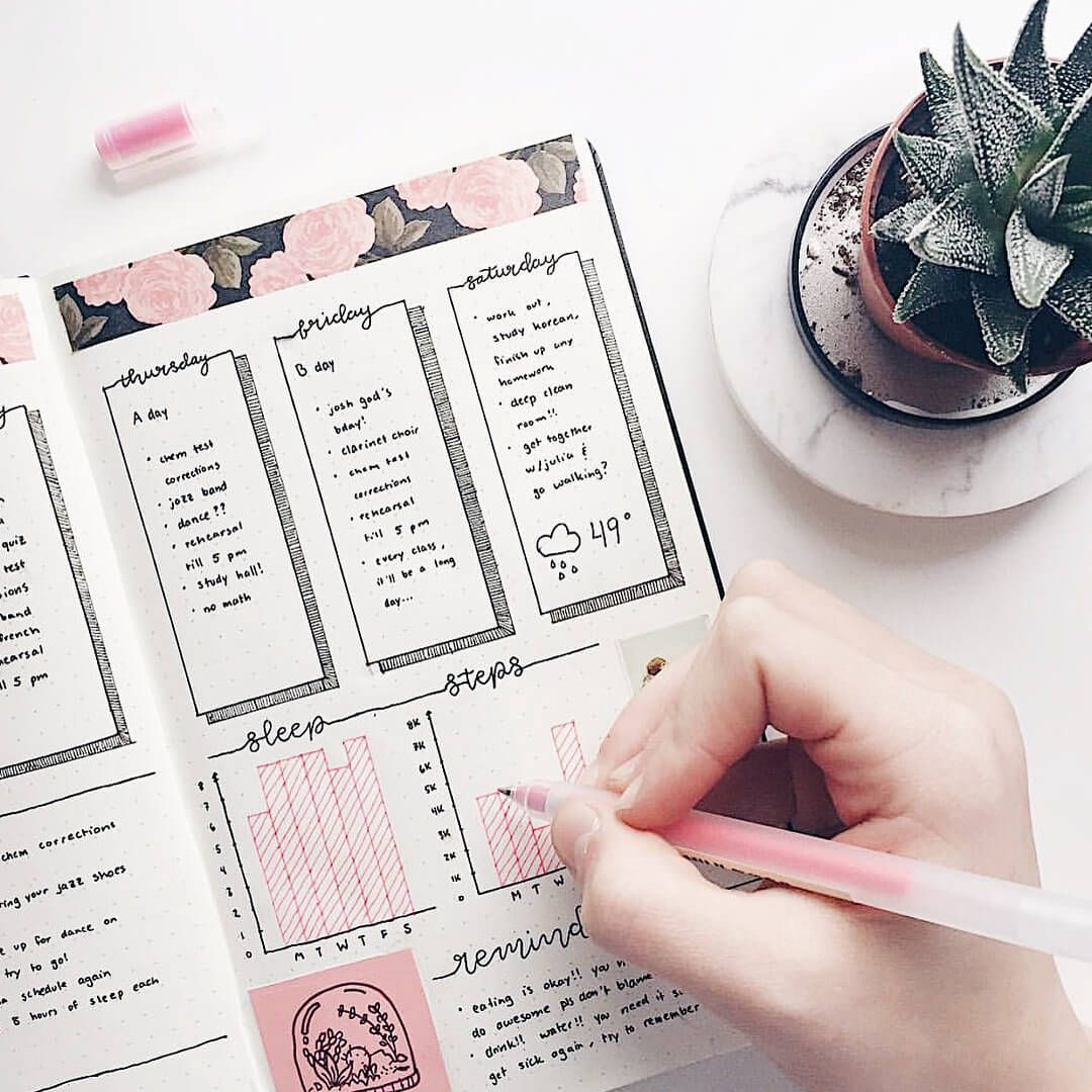 How to Bullet Journal When You Can't Draw - Craftsonfire