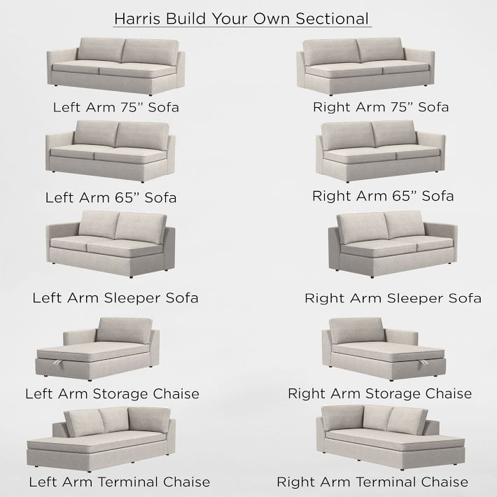 Modular Harris Sectional In 2020 Storage Chaise Sectional Sofa Design