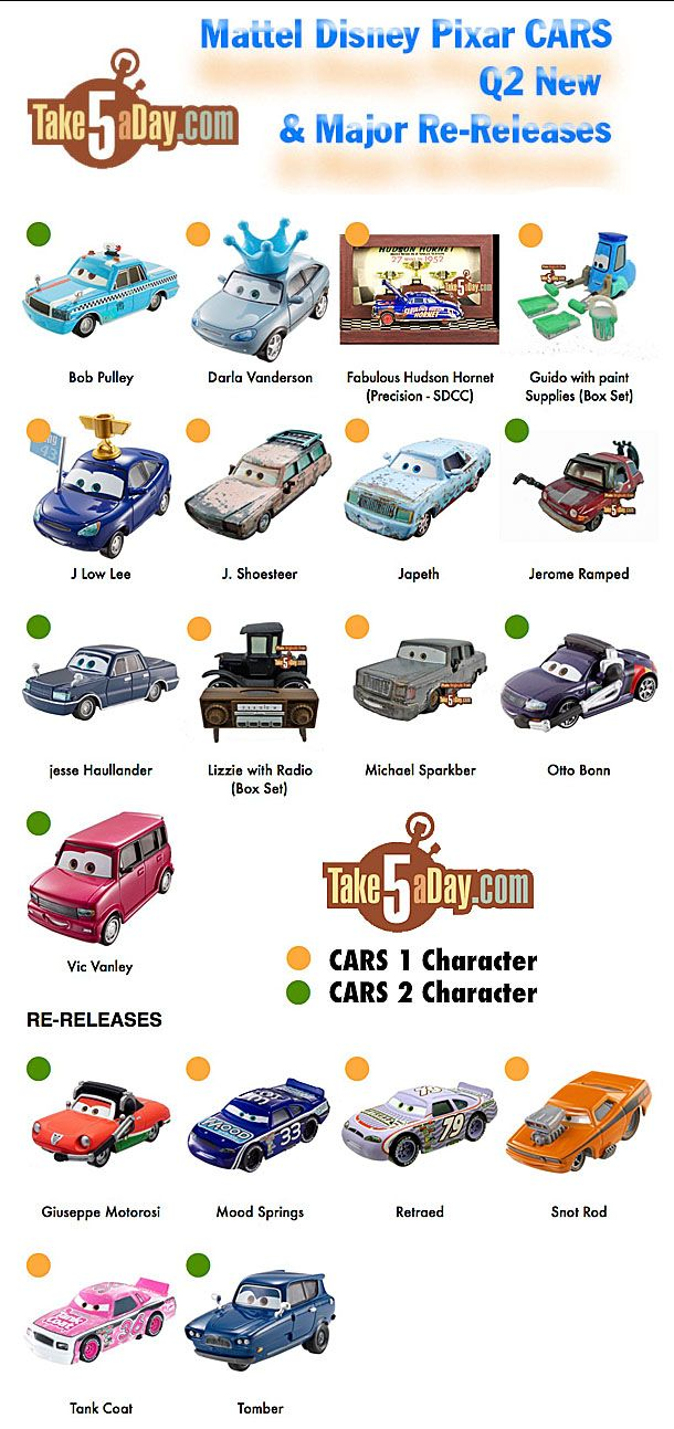 Mattel Disney Pixar Cars 2nd Quarter Releases Major Re Releases