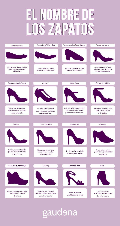 e7b2e92788a5 El nombre de cada estilo por fin revelado! :D #Zapatos ...