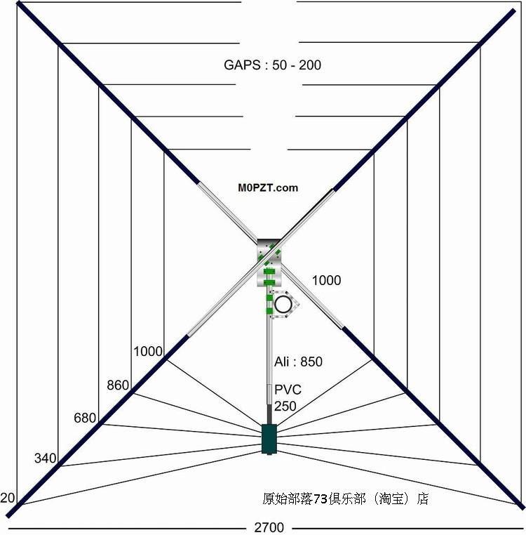 Cobwebb Spider Antenna (Shortwave) Antenna-DIY Production