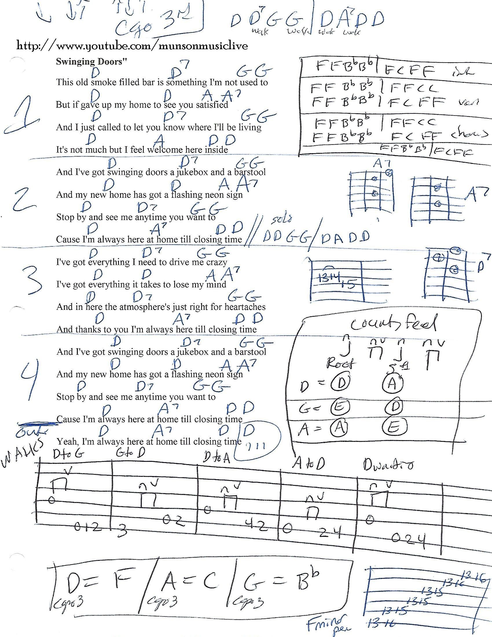 Swinging Doors Guitar Chord Chart Ukulele Chords Songs Guitar Chord Chart Ukulele Songs