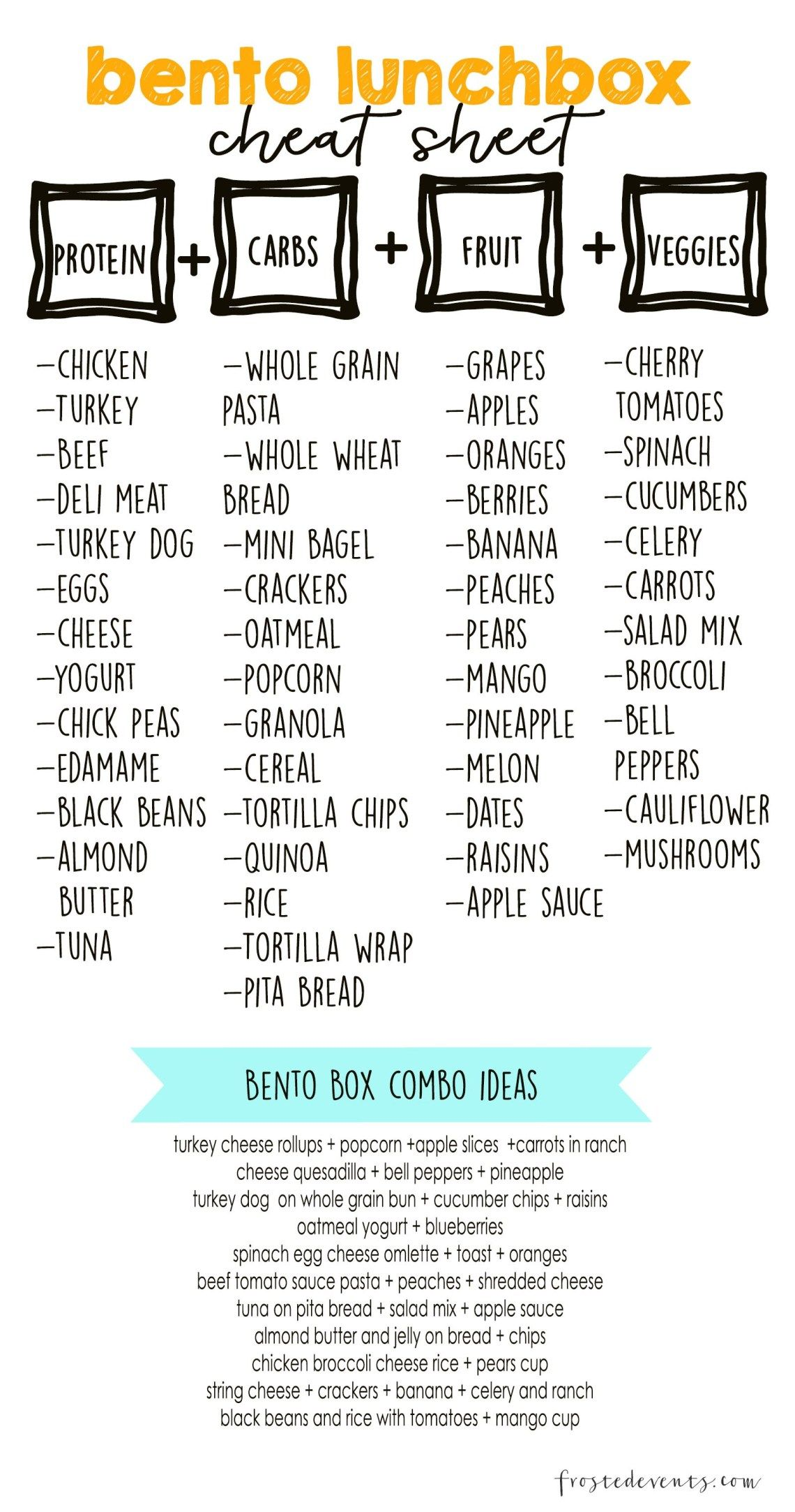 Bento Box Lunch Ideas + Cheat Sheet #healthylunches