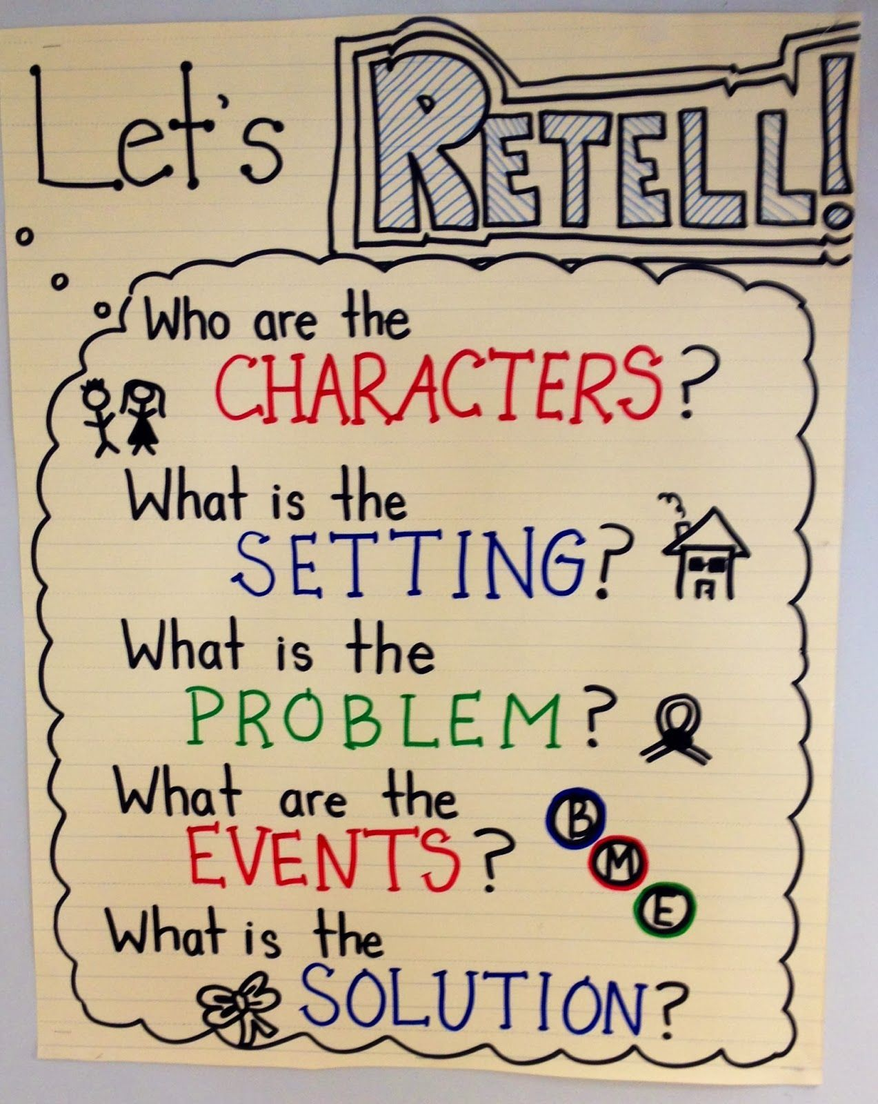 Anchor Charts Galore Language Learning Resources
