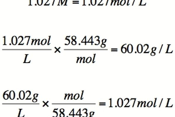 Density To Molarity Conversion Density Chemistry Conversation