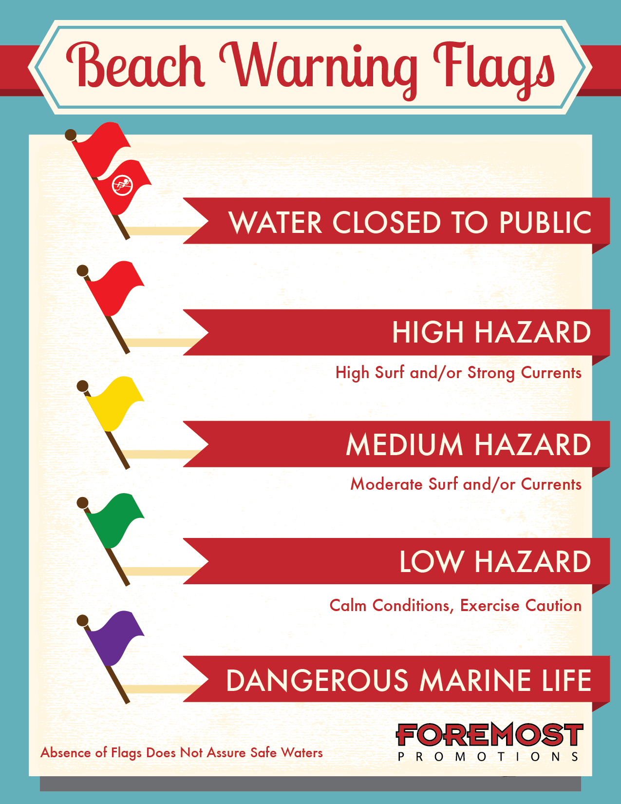 Beach Safety Knowing The Warning Flags Foremost Promotions Beach Safety Neptune Beach Beach
