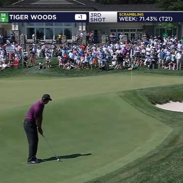Tiger Woods Chips In To Birdie No18 Your Thoughts On Him Making