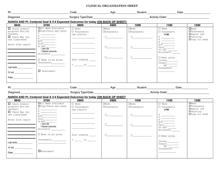 Brain Sheets for New Nurses CLINICAL ORGANIZATION SHEET – Nursing Worksheets