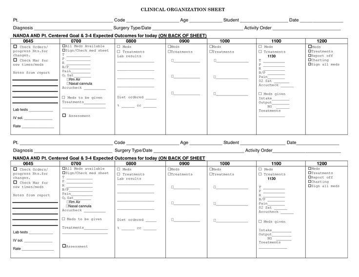 Brain Sheets For New Nurses Clinical Organization Sheet Nursing