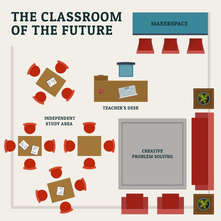 How flexible is your classroom? Moving seating arrangements made - classroom seating arrangement templates