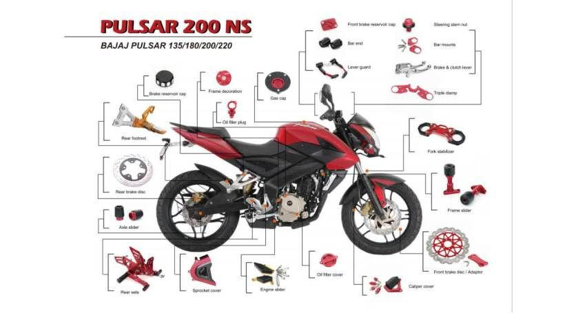Motorcycle Parts Names Menhavestyle1 Com Automobile Course