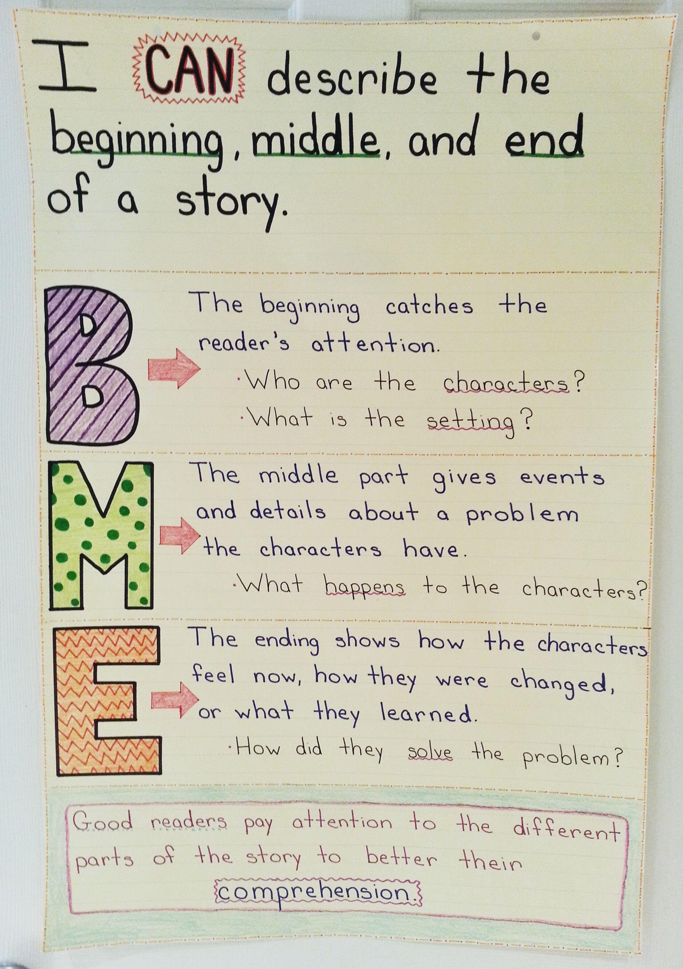 Beginning Middle And End Anchor Chart 1st Grade Narrative First Grade Writing First Grade Books First Grade Reading [ 3153 x 2221 Pixel ]