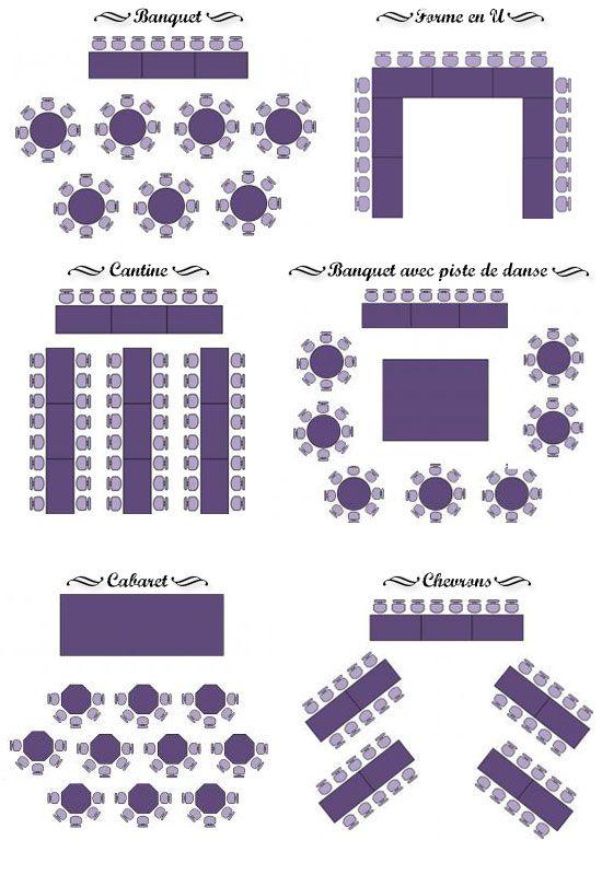 Diff rentes configurations pour le plan de table my fav jeans pinterest - Disposition de table mariage ...