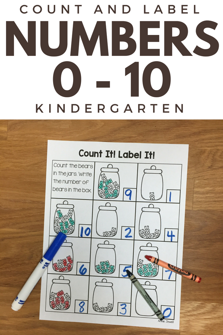 Practice Counting Objects In Sets With These 12 Worksheets Sets Are 0 10 Clip Art Is Current A Math Center Activities Counting Kindergarten Kindergarten Math [ 1102 x 735 Pixel ]