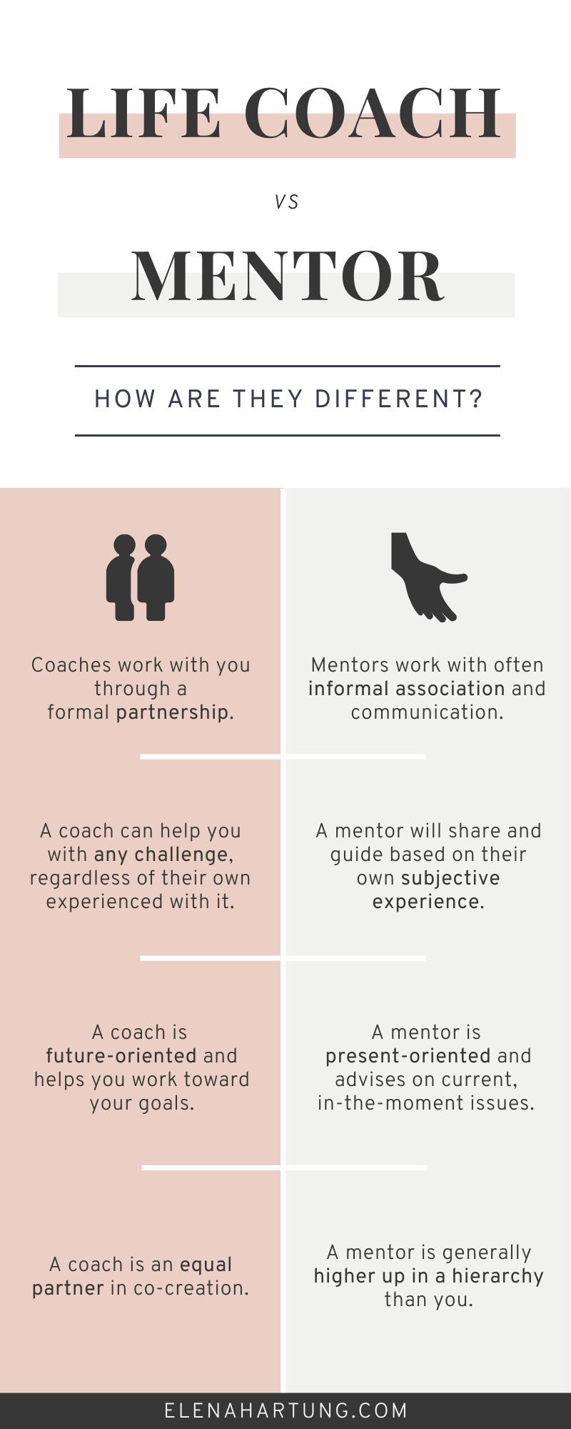 Life Coach vs. Therapist vs. Mentor vs. Consultant — Elena Hartung ...