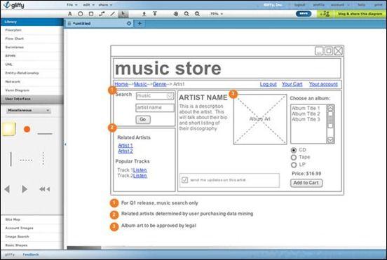 UI designer   Web Design   Pinterest   UX/UI Designer, User ...