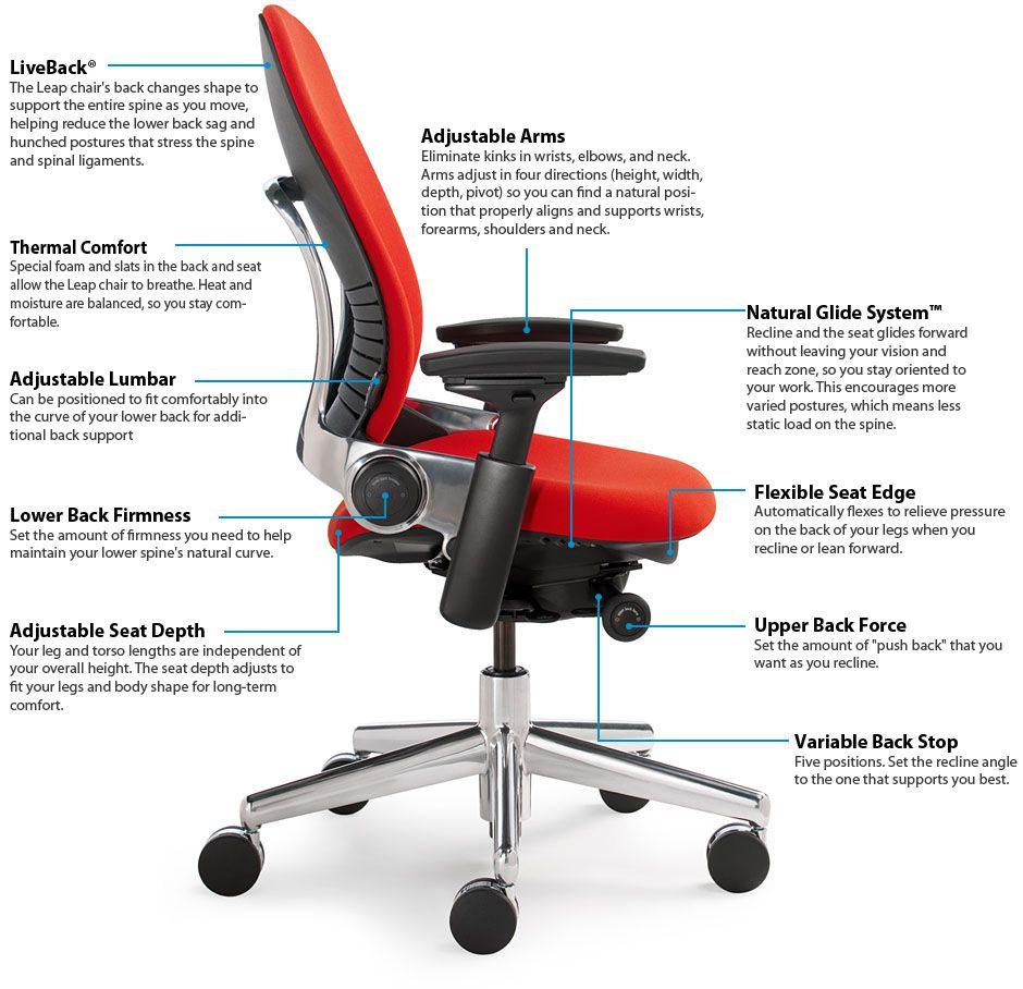 The Leap Chair Leap Chair Chair Chair Height