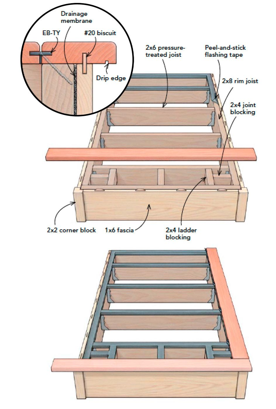 Pin On Decks Outdoor Projects