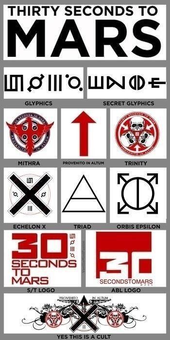 Orbis Epsilon Do You Know Your Mars Symbols 30 Seconds To Mars