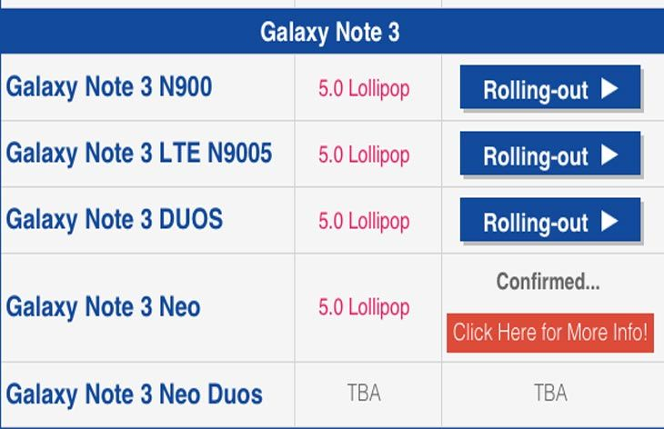 software para desbloquear firmware samsung note 3 neo duos
