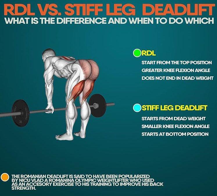 Rdl Vs Stiff Leg Deadlift Stiff Leg Deadlift Deadlift Lower Body Workout