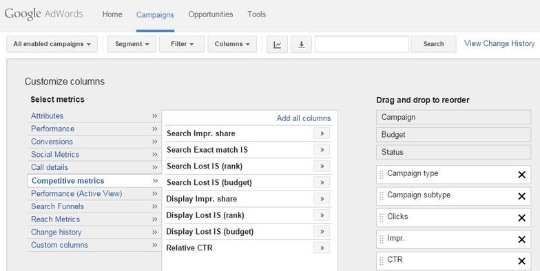 How to Define, Track, and Optimize #PPC #AdWords ROI