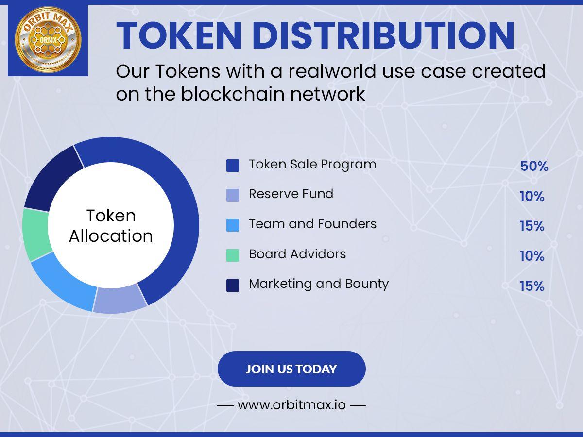 Token Distribution In 2021 Blockchain Use Case Token