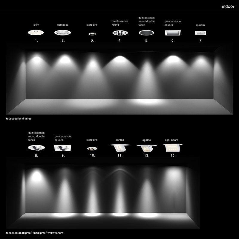 General Other ies erco lighting   Lighting design interior