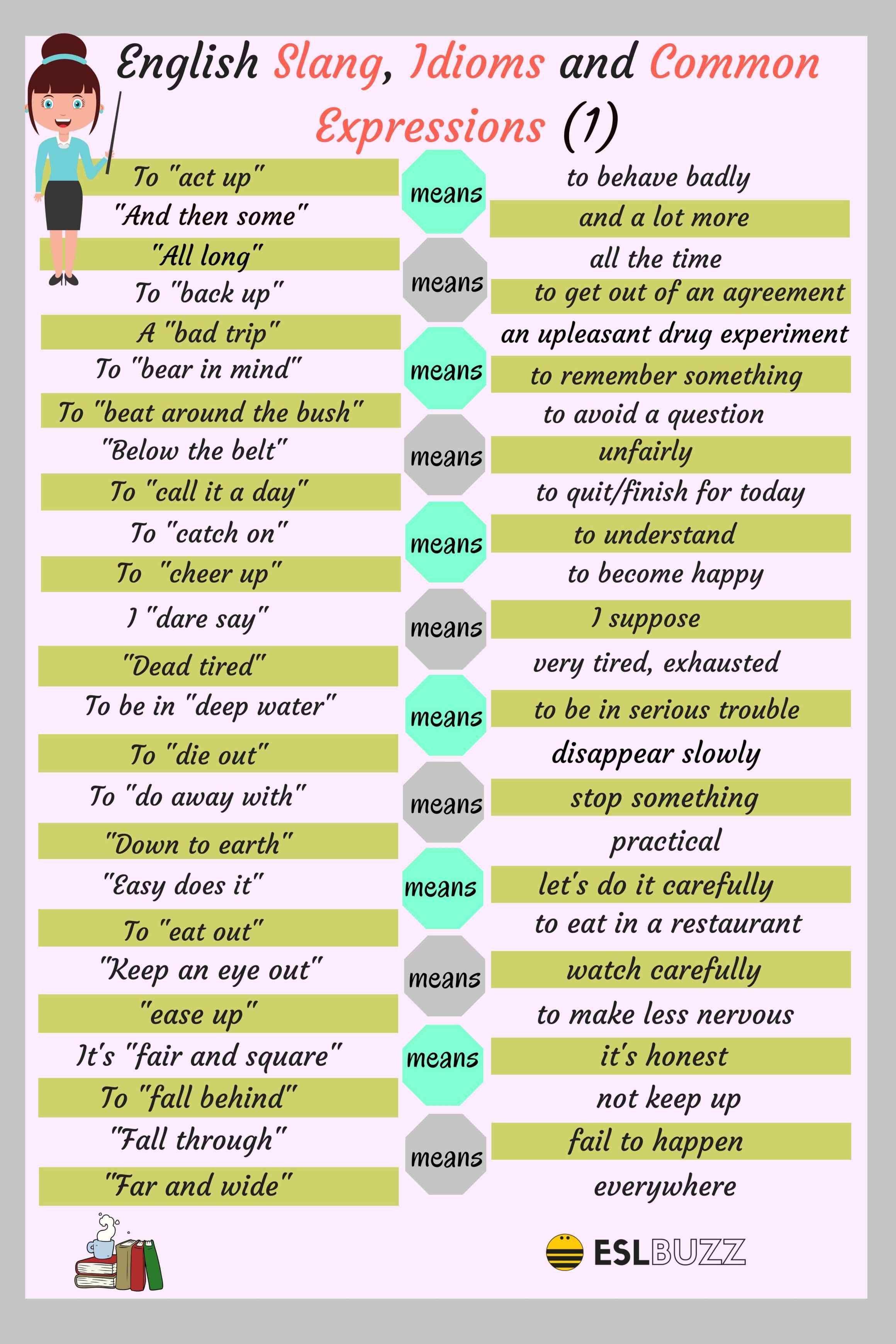 English Slang Idioms And Common Expressions 1 3