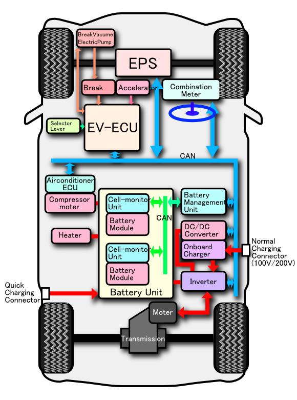 Supercapacitor Car Battery Google Da Ara Araba