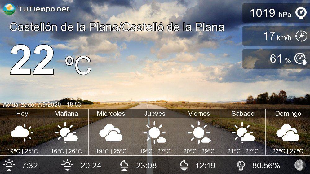 El Tiempo En Castellón De La Plana Castelló De La Plana Pronóstico 15 Días Santo Domingo Republica Dominicana Viajar A Granada Chihuahua México