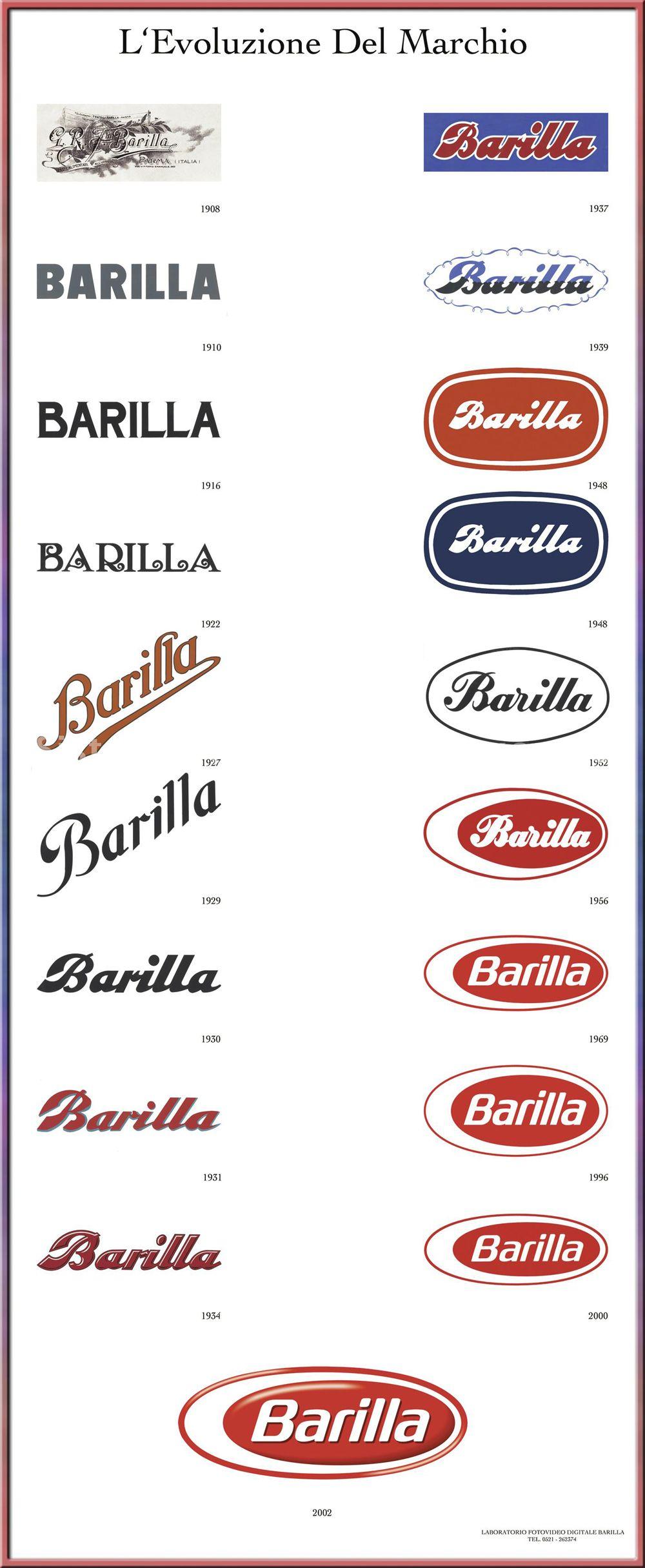 Barilla Logo Evolution Food Pinterest