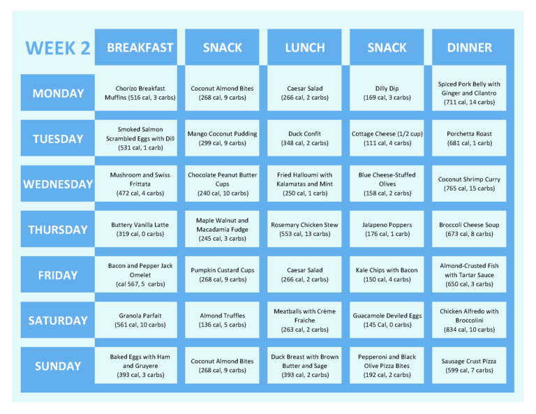 5 day 2000 calorie diet meal plan