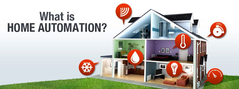 Home Automation Security Systems Smarthomeautomation