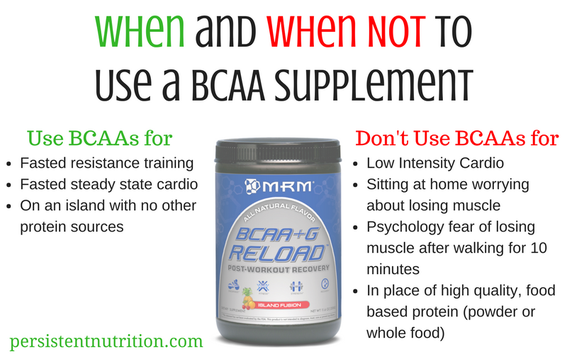 The Scoop on Intermittent Fasting with BCAAs, Fasted